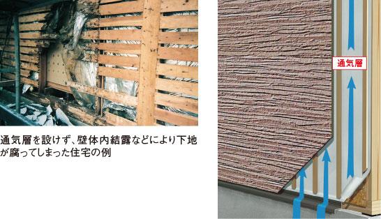 通気層を設けずに、壁体内結露などにより下地が腐ってしまった住宅の例
