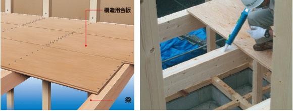 建物の剛性を高める「剛性床」